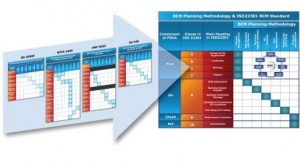 auditing business continuity global best practices business continuity management