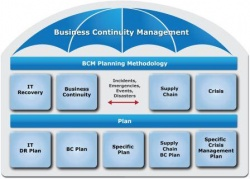 Business Continuity Plan (BC Plan)